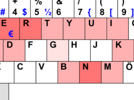 Q klavyeyi F klavyeye çevirme nasıl yapılır