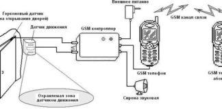 Telefonun Çalışma Prensibi ve Ses Dalgalarının Yayılışı