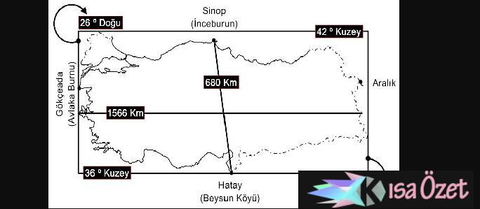 Ankara'nın Kuş Uçuşu 222 Km Güneyinde Ve Yerel Saati De Ankara'dan 36 Dakika İleri Olan İlimiz Hangisidir