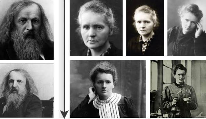 Madam Curie ve Mendeleyev
