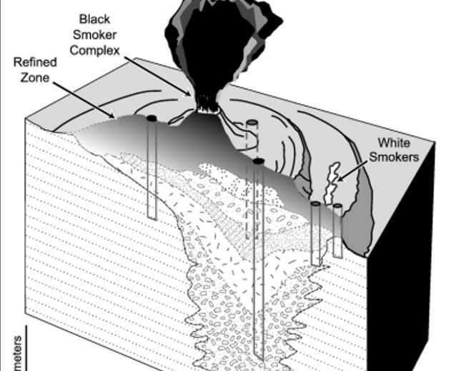 Deniz Minerallerinin Değişen Vizyonu