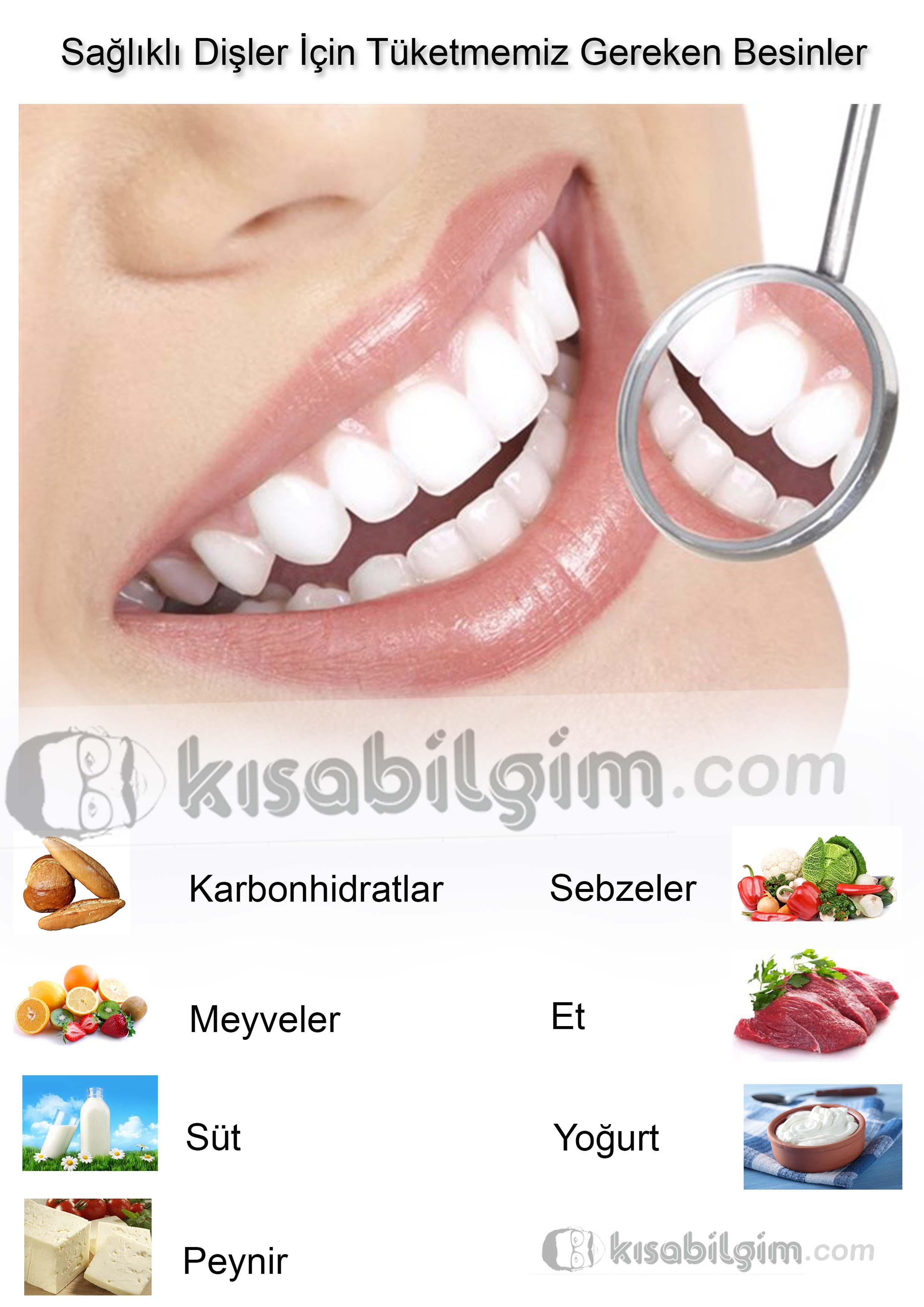 Dişlerinizin sağlıklı olması için tüketmeniz gereken besin maddeleri