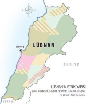 lübnan sorunu
